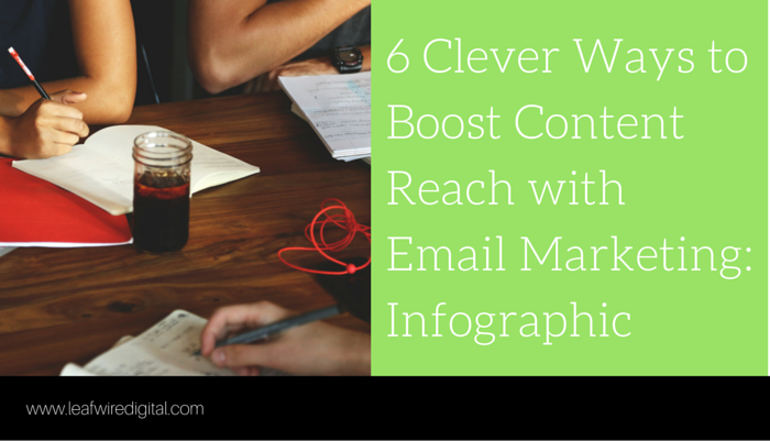 email marketing for improved content strategy